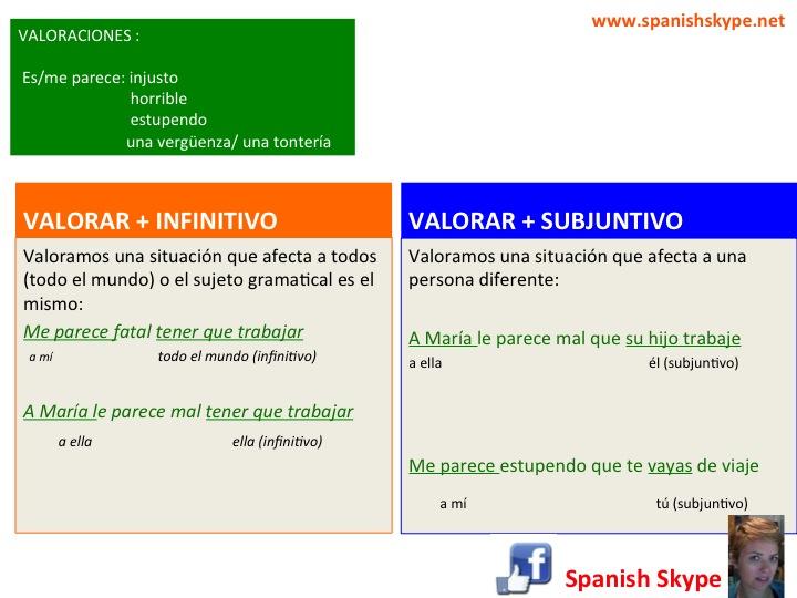 valoración + indicativo/subjuntivo