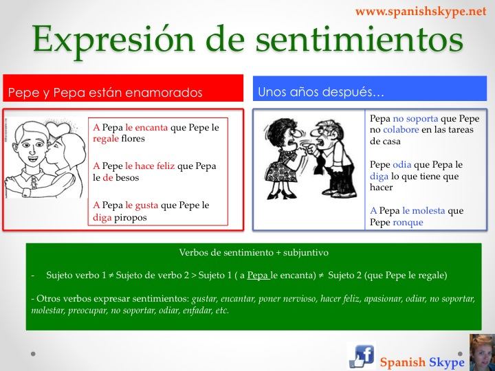 Learn spanish for children online