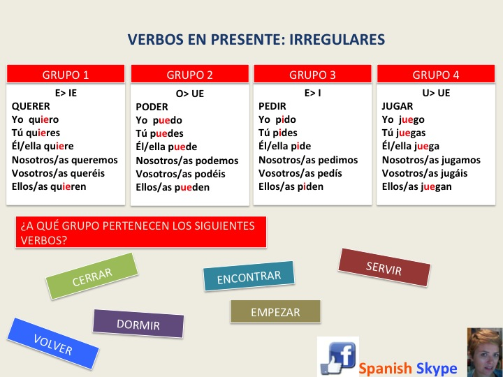 Presente Verbos Irregulares... Boot Verbs - Lessons - Tes Teach