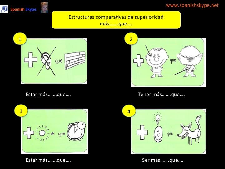 Estructuras comparativas en frases hechas