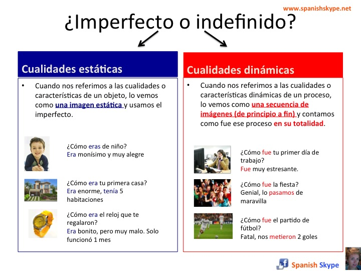 ¿imperfecto o indefinido?