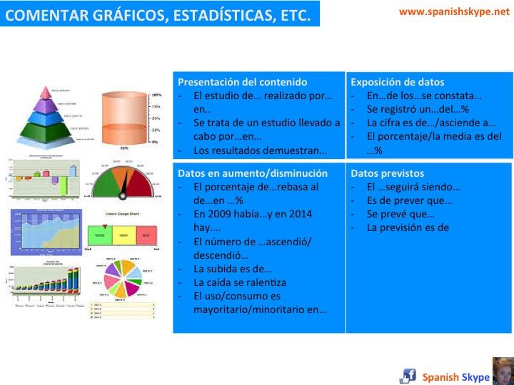 Comentar gráficos y estadísticas