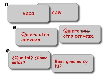 Aprender vocabulario