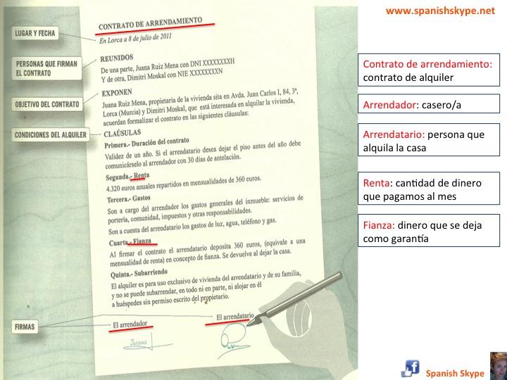 Contrato de alquiler/ vocabulario