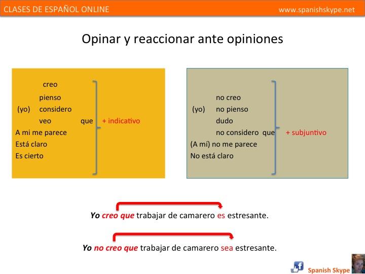 Expresar opinión: indicativo/ subjuntivo