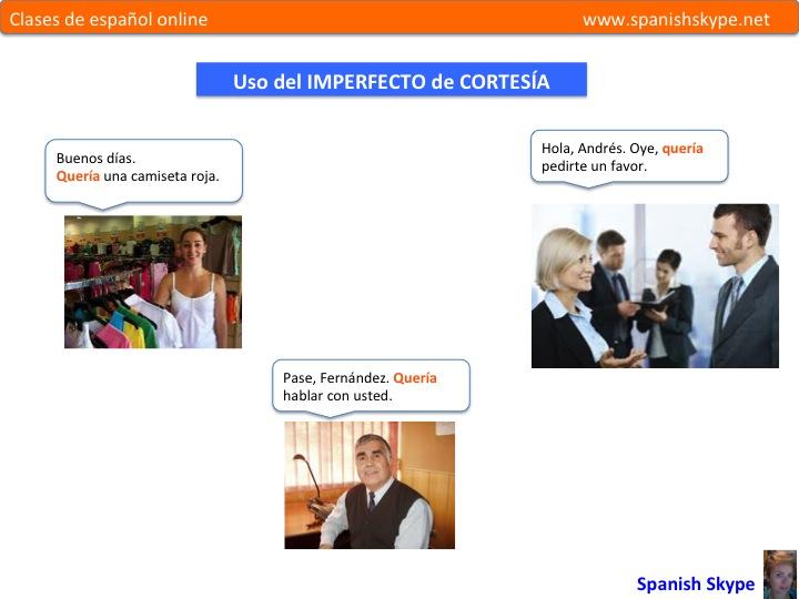 Cortesia en español