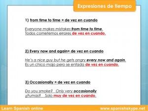 Expresiones de tiempo
